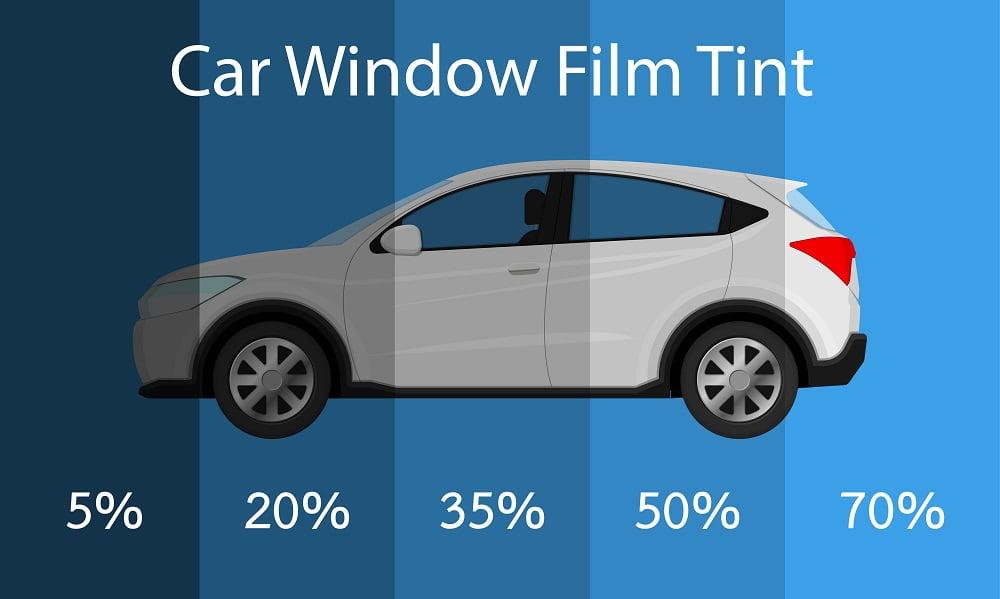 window tint percentage ranges